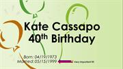 Kate Birthday PPT