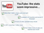 YouTube Marketing -THE DANGERS