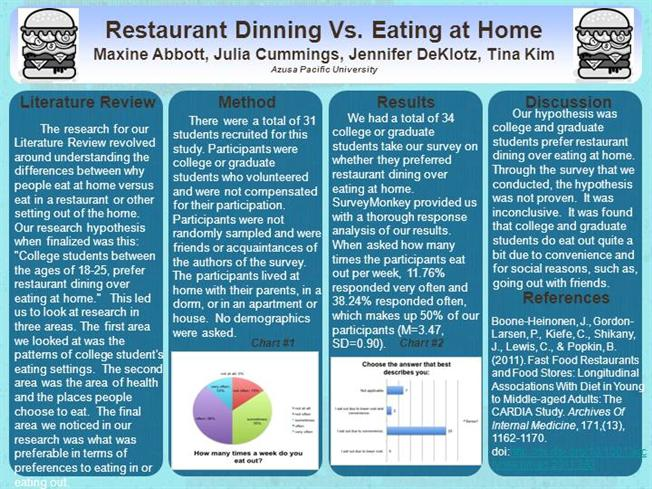 eating at home vs dining out