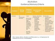 Table  Drug Abuse and Alcoholism