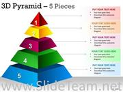 5 Staged Business Process Pyramid