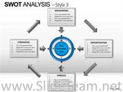 PowerPoint Layout For SWOT Analysis