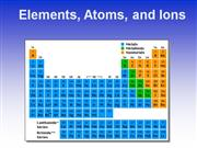Elements Ions Isotopes