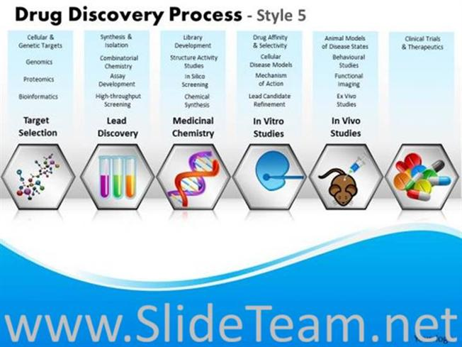 drug discovery process with icons powerpoint diagram
