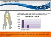 TERMS OF TRADE OF PAKISTAN