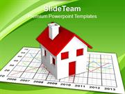 bar graphs and histograms real estate powerpoint templates themes