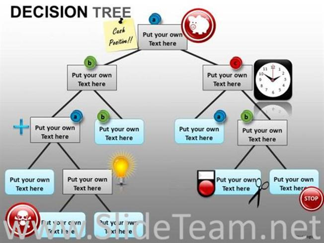 Decision Tree Graphical Representation-PowerPoint Diagram