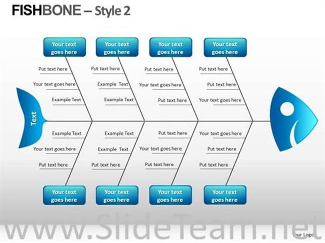 fishbone diagram for root cause finding powerpoint diagramfishbone diagram for root cause finding