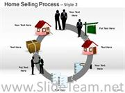 Stages Of Home Selling Process