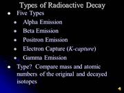 Types of Nuclear Decay