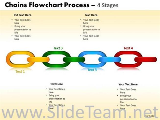 Ppt Layout Chains Flowchart Powerpoint Diagram