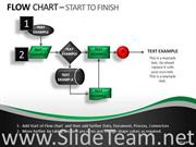 Use Flow Chart For Business Process