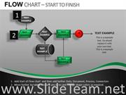 Use Start To Finish Flow Chart Diagram