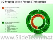 Process Cycle PPT Diagram