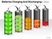 BATTERIES DISPLAYS DIFFERENT STAGES OF BUSINESS STRATEGY