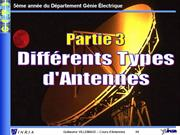 Differents Types d'Antennes