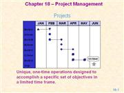 14 Project Management