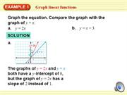 Graph Lines 2 Examples