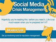 An Infographic on Social Media Crisis Management