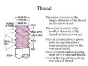 Thread and its manufacturing methods