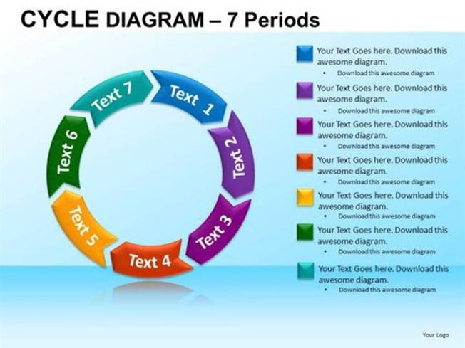 multicolored circular flow process chart 7 stages powerpoint diagram
