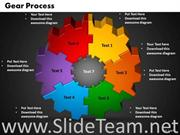 Gears In Circular Flow PPT Design