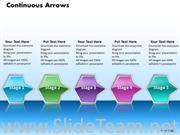 5 Staged Contineous Arrow Diagram