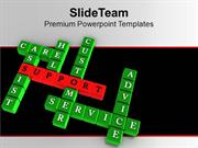 Best Terms For Customer Services PowerPoint Templates PPT Themes And G