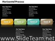 4 Staged Linear Marketing Theme Diagram