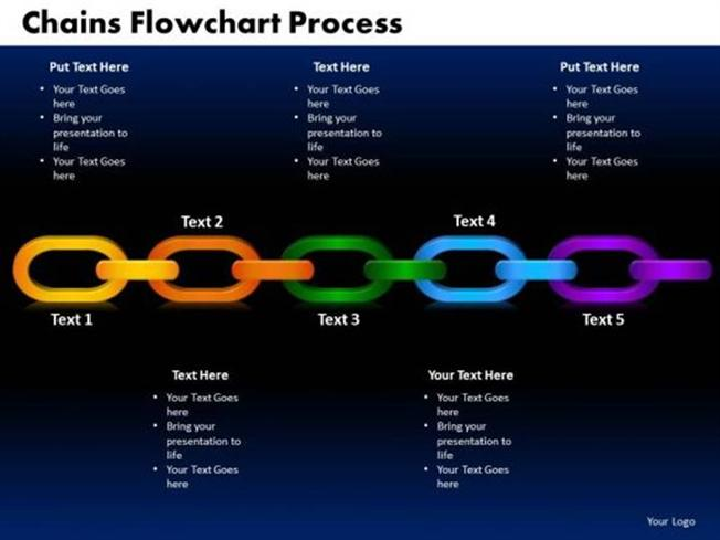 design 5 stages chains flowchart process success slide designs