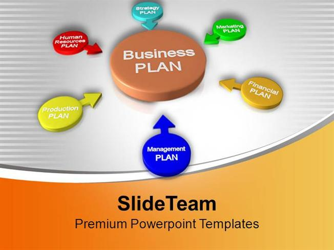 make a business plan for future powerpoint templates ppt themes an