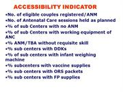 ACCESSIBILITY  Health INDICATOR G P BASKARAN