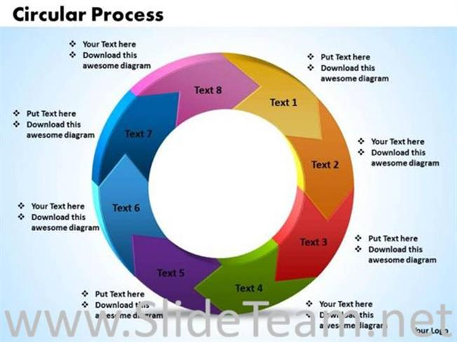 8 staged circular process diagram powerpoint diagram