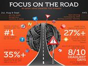 "An infographics on ""Focus on the Road: Be Safer, Drive Smarter"""