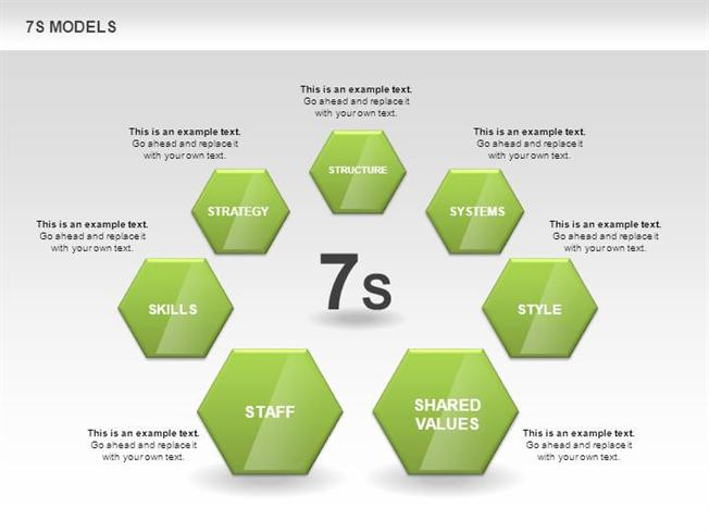 7s model diamond diagram |authorstream, Powerpoint templates