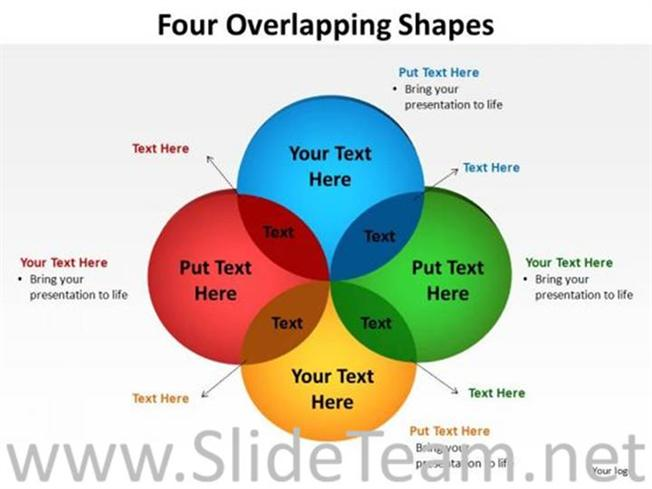 four overlapping circles common process powerpoint diagram
