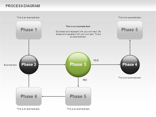 Ways to Use Sales Process Flow Chart |authorSTREAM