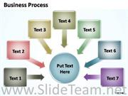 7 Stages Centric Arrows Process