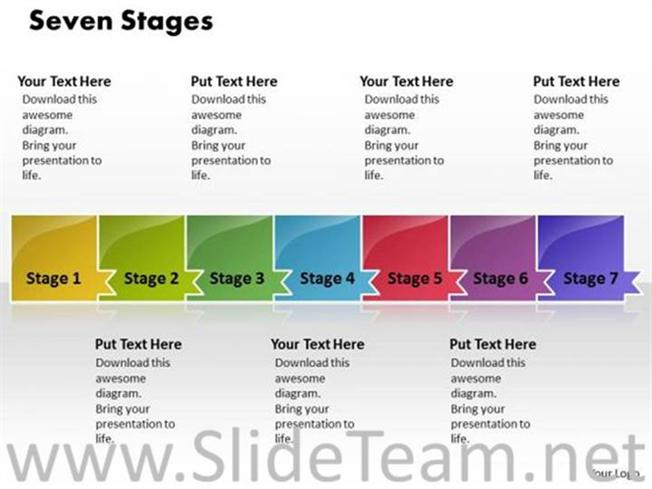 Seven phase diagram for business process powerpoint diagram wajeb Image collections