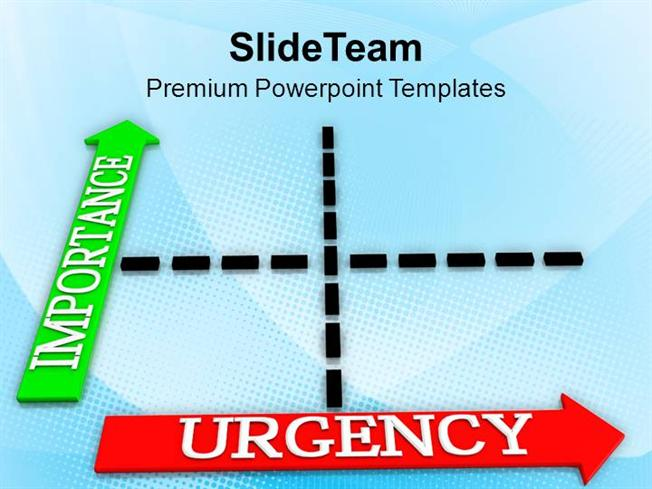 Urgency And Important Matrix Plan Powerpoint Templates Ppt