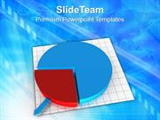 Marketing And Sales Strategy Pie Diagram PowerPoint Templates PPT Them