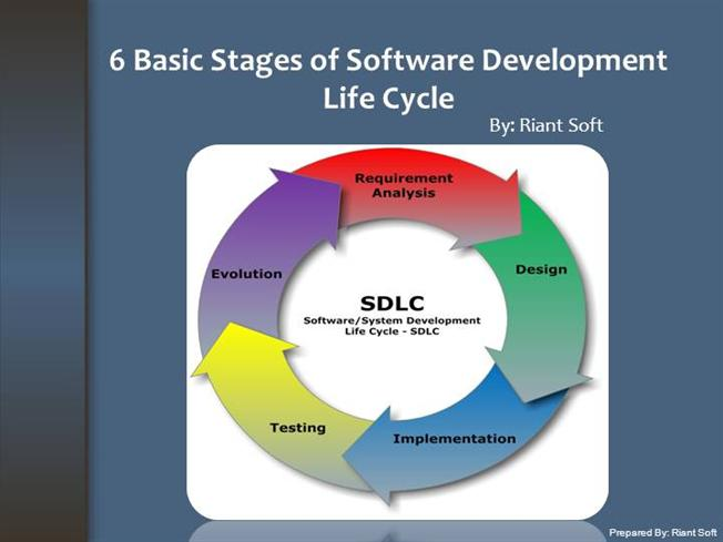 Six Stages of Software Development Life Cycle for Software Develop ...