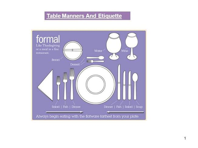 Table Manners Etiquettes And Setting