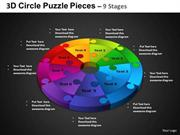 CIRCULAR CHART CIRCLE PUZZLE DIAGRAM 9 STAGES