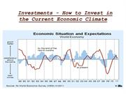 Investments - How to Invest in the Current Economic Climate4