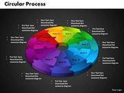 DESIGN CIRCULAR PROCESS BUSINESS 11 STAGES BACKGROUNDS
