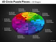 DESIGN 10 STAGES CIRCULAR PROCESS CIRCLE PUZZLE DIAGRAM PROCESS