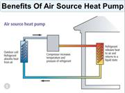 Your Guide To Understanding The Benefits Of An Air Source Heat Pump