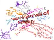 7 Psychological Perspectives