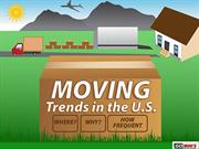 Moving Trends in the U.S.